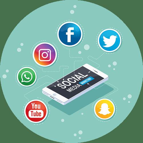 arvmapps Software Solutions Social Media Marketing.png